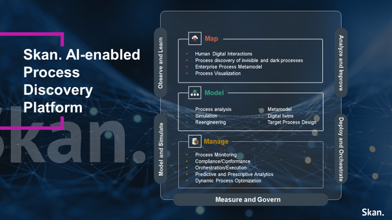 Skan process discovery platform features