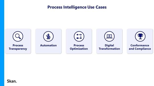 Process Intelligence Use Cases
