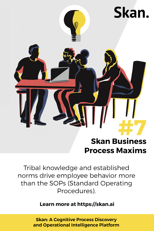 Skan - Cognitive Process Mining Software Platform